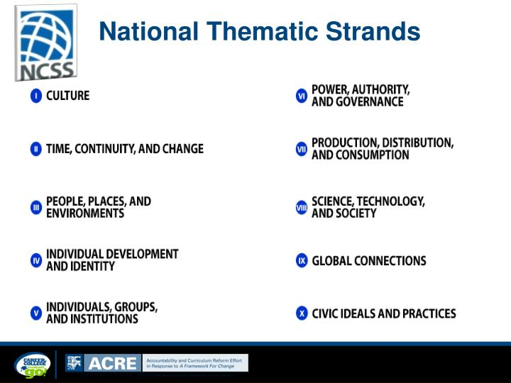 National Thematic Strands