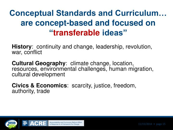 Conceptual Standards and Curriculum…  are