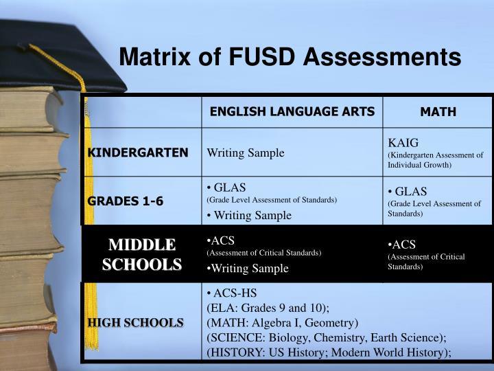 Matrix of FUSD Assessments