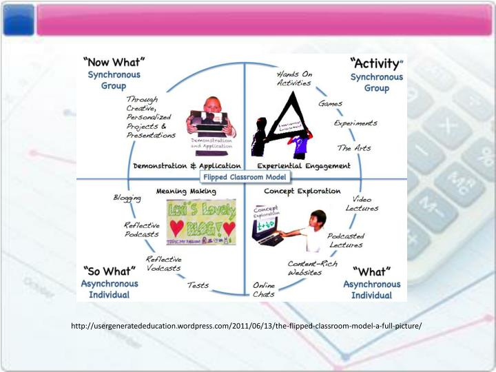 Http://usergeneratededucation.wordpress.com/2011/06/13/the-flipped-classroom-model-a-full-picture/