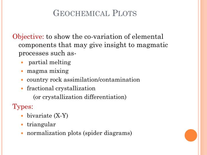 Geochemical Plots