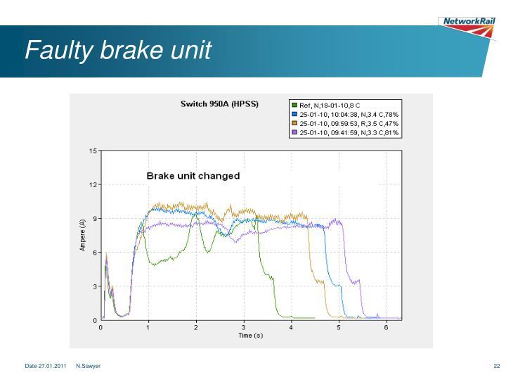 Faulty brake unit