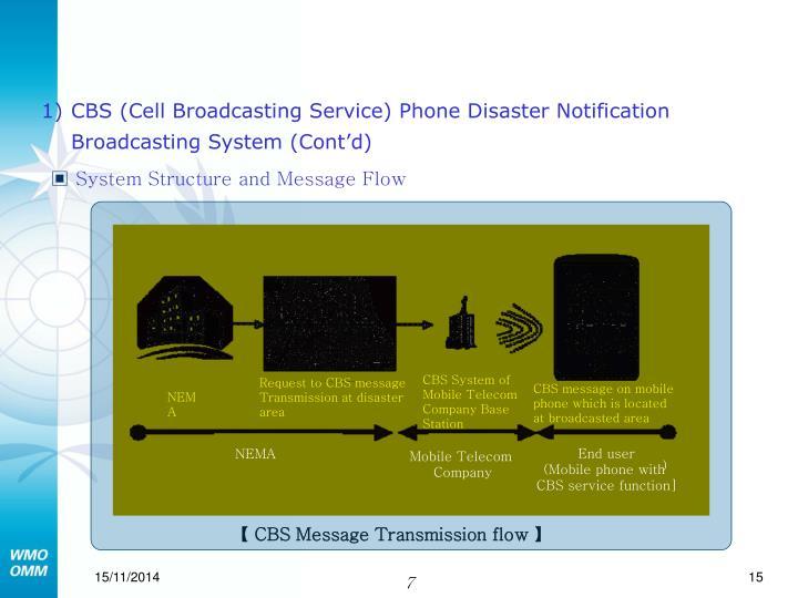 CBS System of Mobile Telecom Company Base