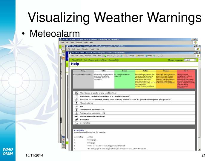 Visualizing Weather Warnings