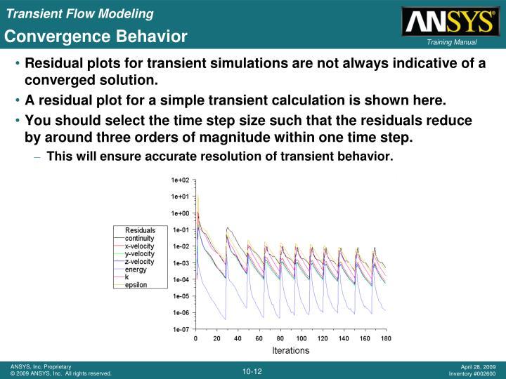 Convergence Behavior