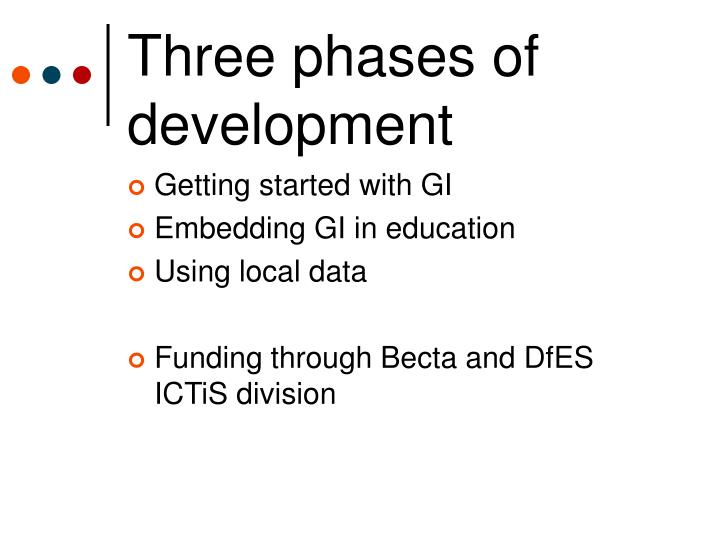 Three phases of development