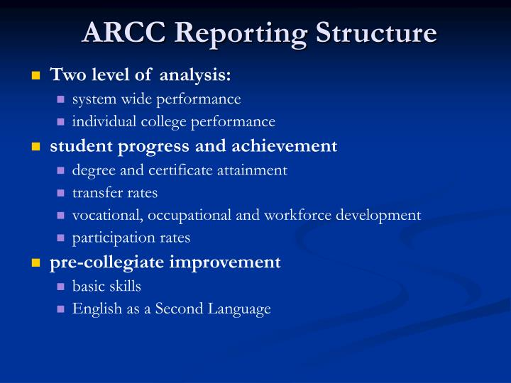 ARCC Reporting Structure
