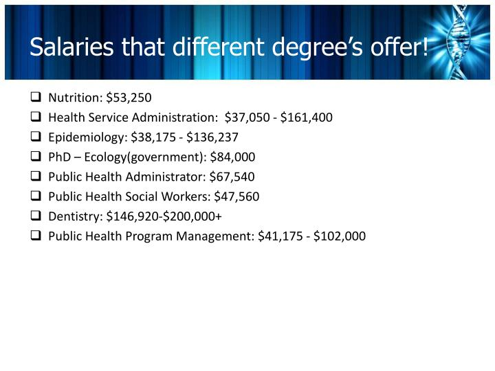 Salaries that different degree's offer!