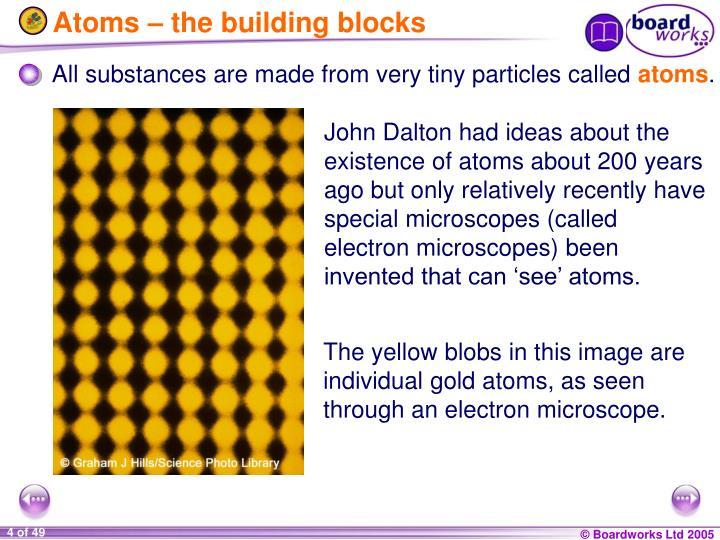 Atoms – the building blocks