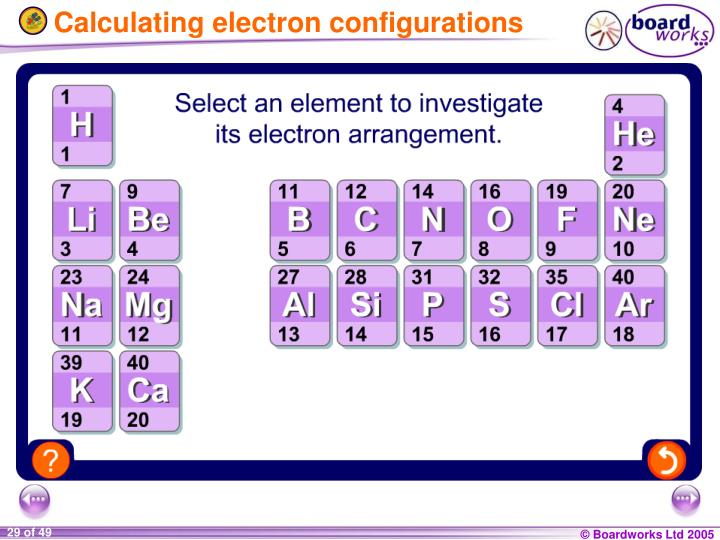 Calculating electron configurations