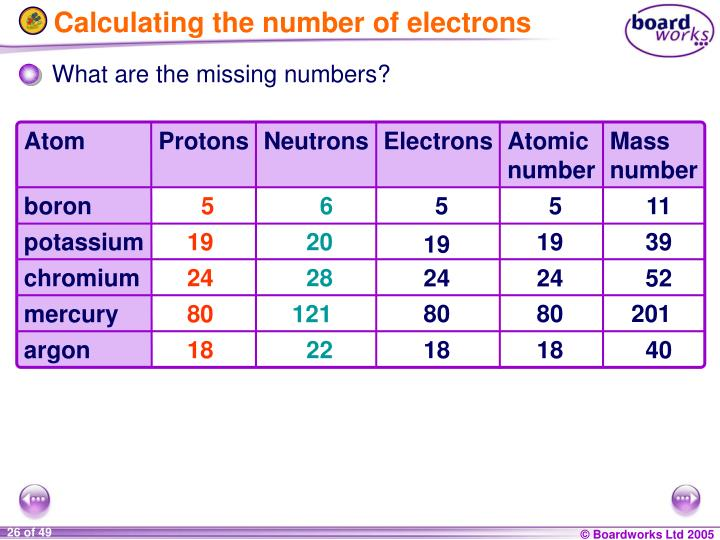 Calculating the number of electrons