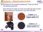 elements different types of atom