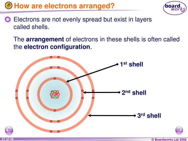 How are electrons arranged?