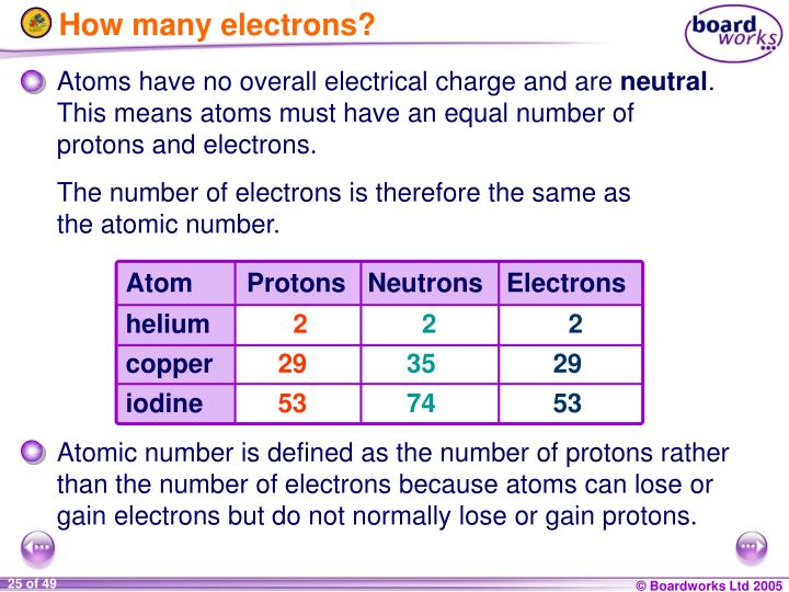 How many electrons?