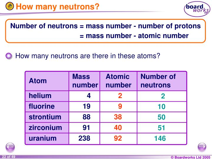 How many neutrons?