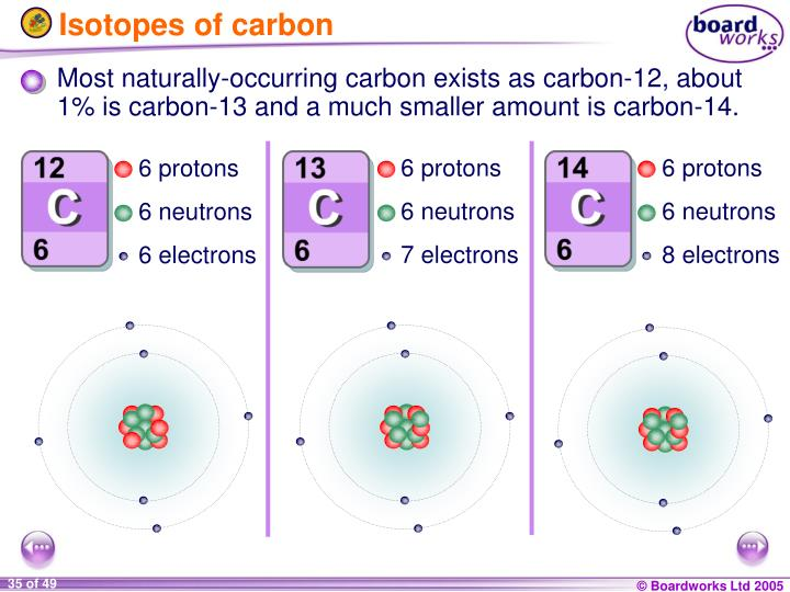 Isotopes of carbon