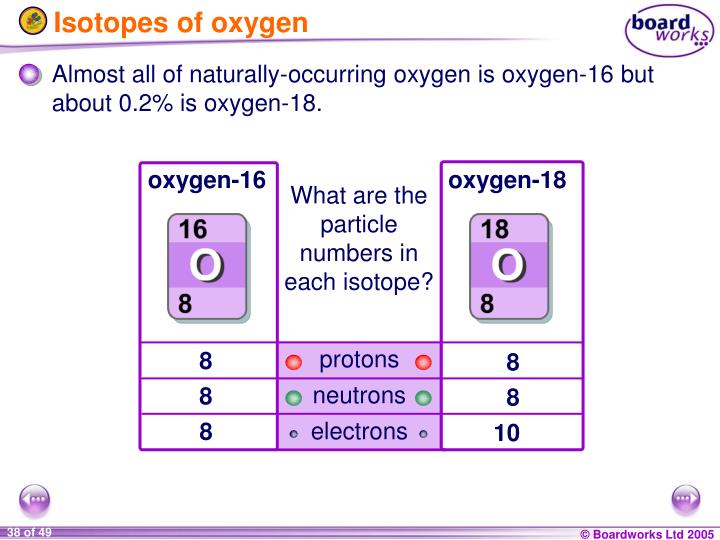 Isotopes of oxygen