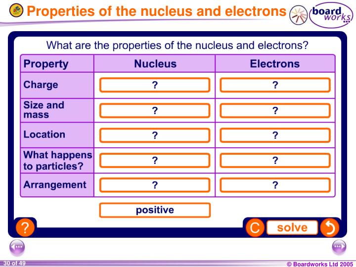 Properties of the nucleus and electrons