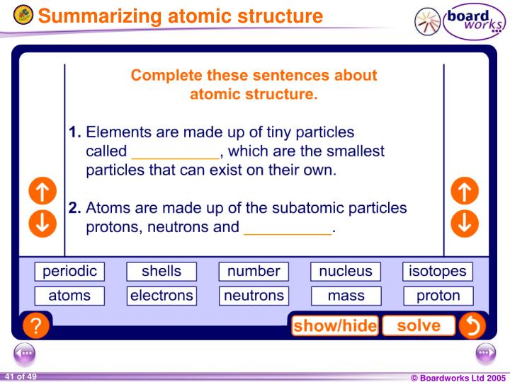 Summarizing atomic structure