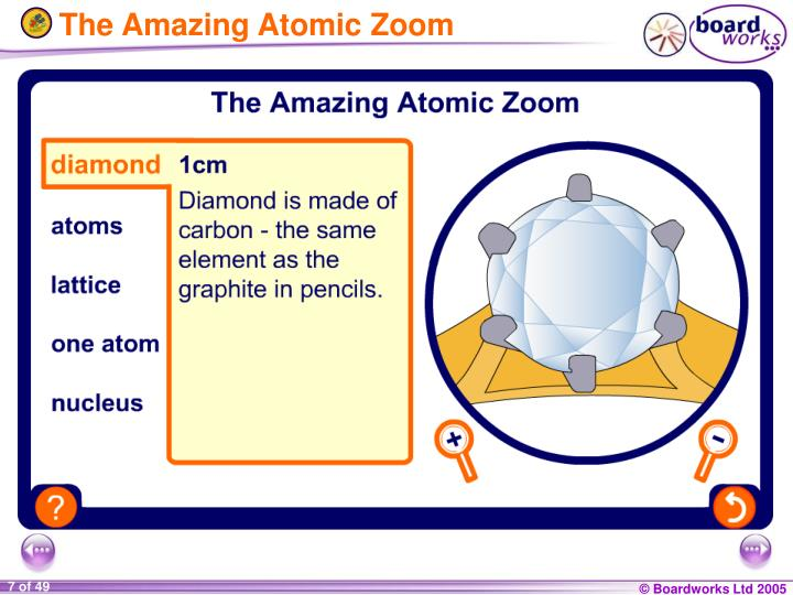 The Amazing Atomic Zoom