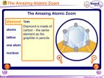 the amazing atomic zoom