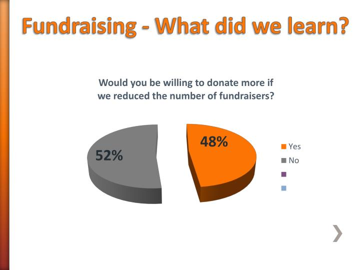 Fundraising - What did we learn?