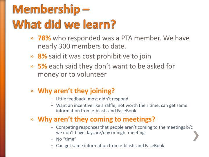 Membership –