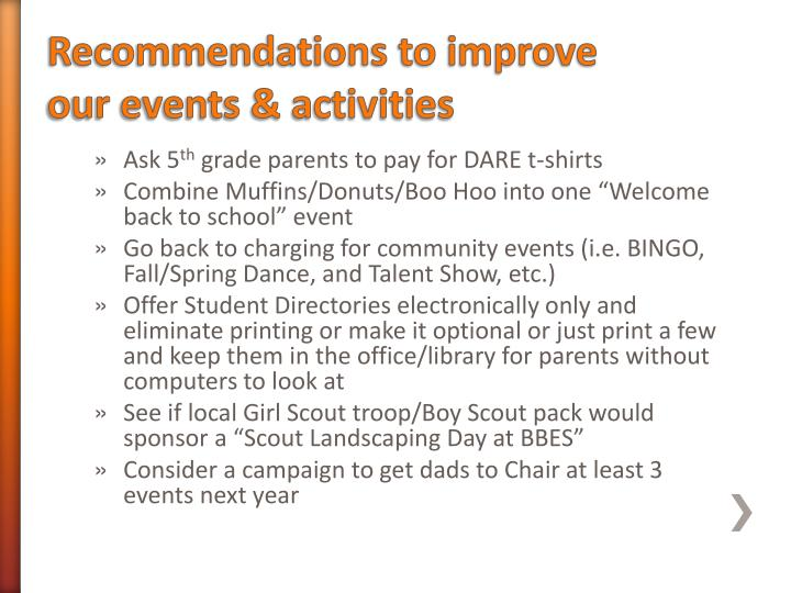 Recommendations to improve our events & activities