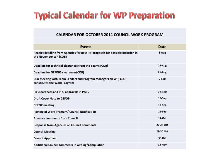 Typical Calendar for WP Preparation