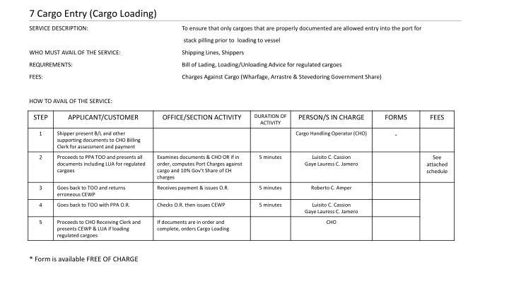 7 Cargo Entry (Cargo Loading)