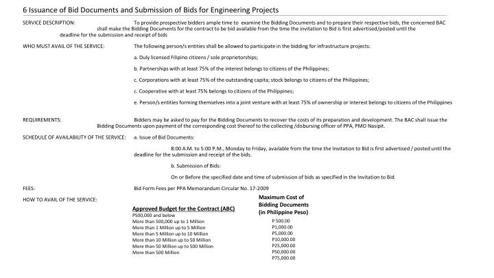 6 Issuance of Bid Documents and Submission of Bids for Engineering Projects