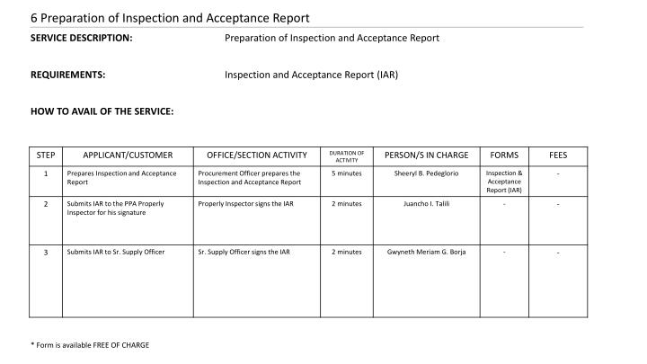 6 Preparation of Inspection and Acceptance Report