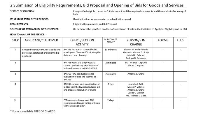 2 Submission of Eligibility Requirements, Bid Proposal and Opening of Bids for Goods and Services