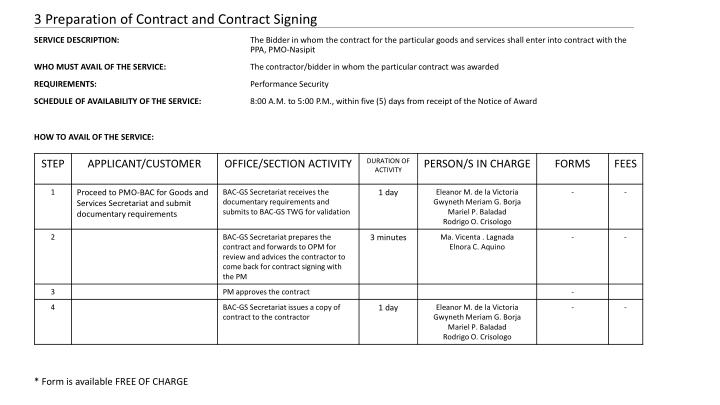 3 Preparation of Contract and Contract Signing