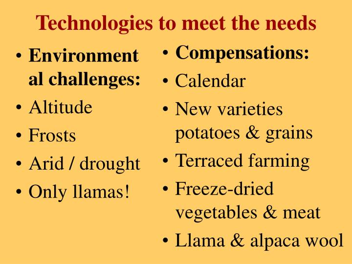Technologies to meet the needs