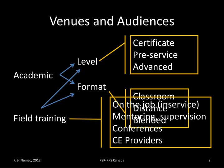 Venues and audiences