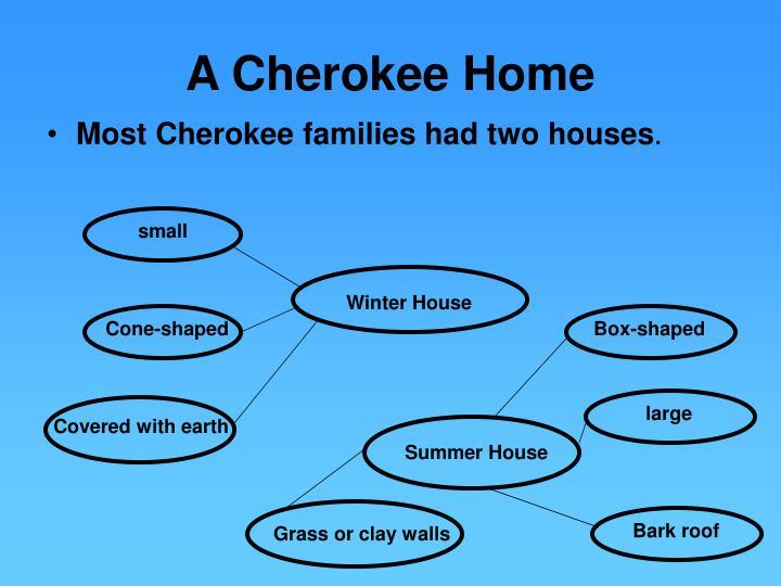 A Cherokee Home