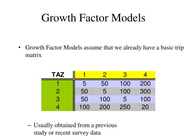 Growth Factor Models