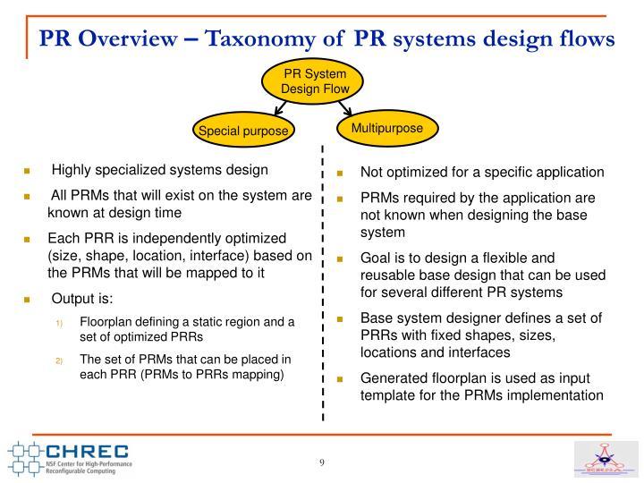 PR Overview