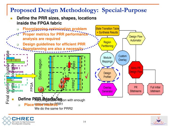 Proposed Design Methodology:  Special-Purpose