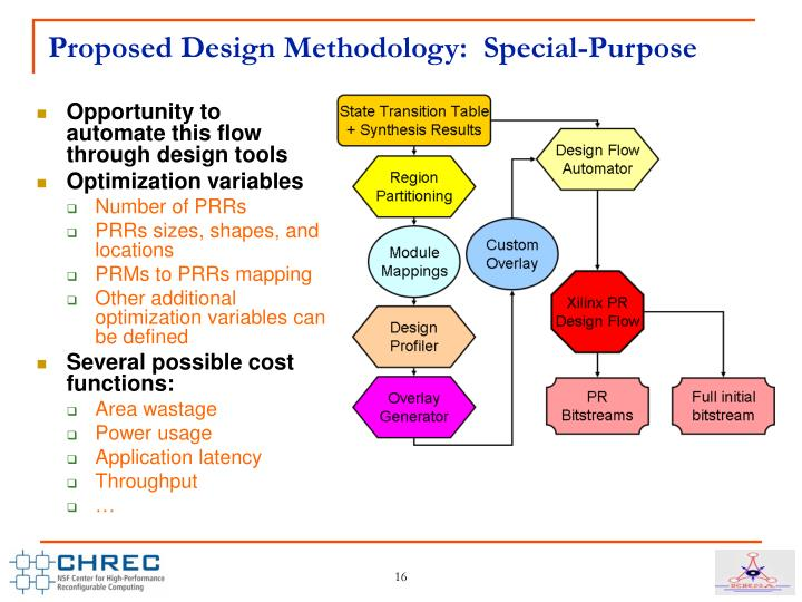 Proposed Design Methodology:  Special-Purpose