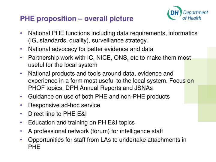 PHE proposition – overall picture