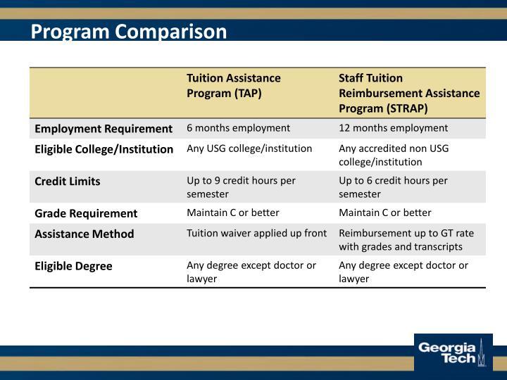 Program Comparison