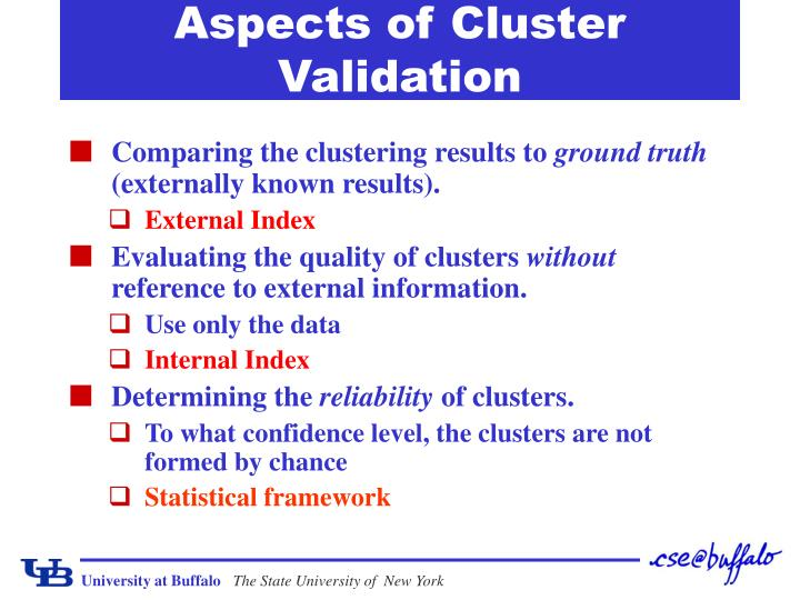 Aspects of cluster validation