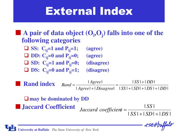 External Index