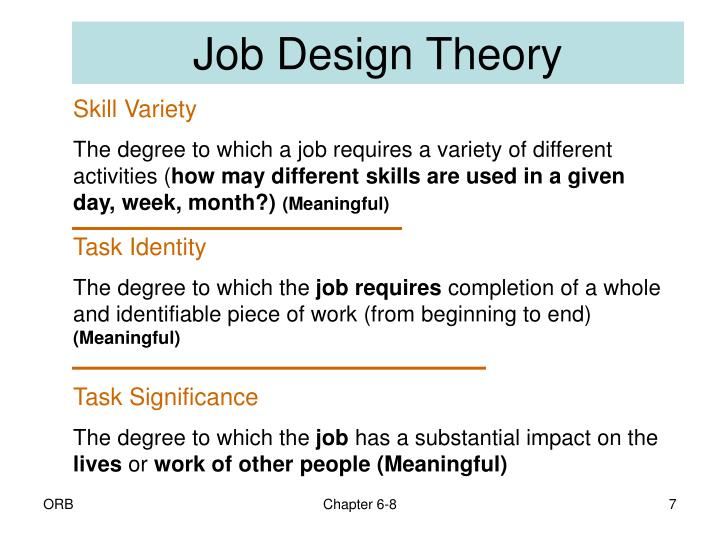 Job Design Theory