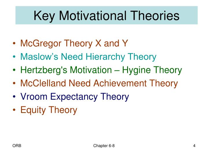 Key Motivational Theories