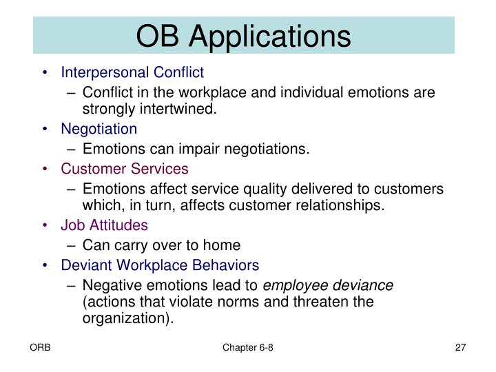 OB Applications