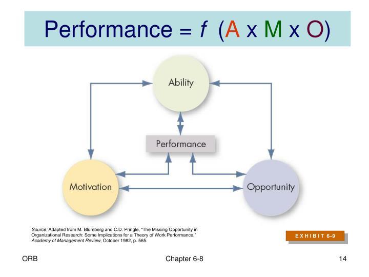 Performance =