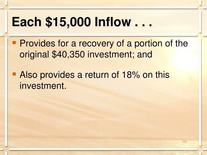 Each $15,000 Inflow . . .